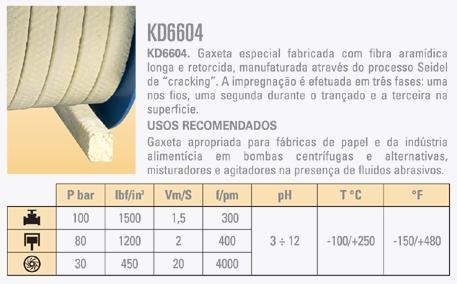 Gaxeta_KD6604